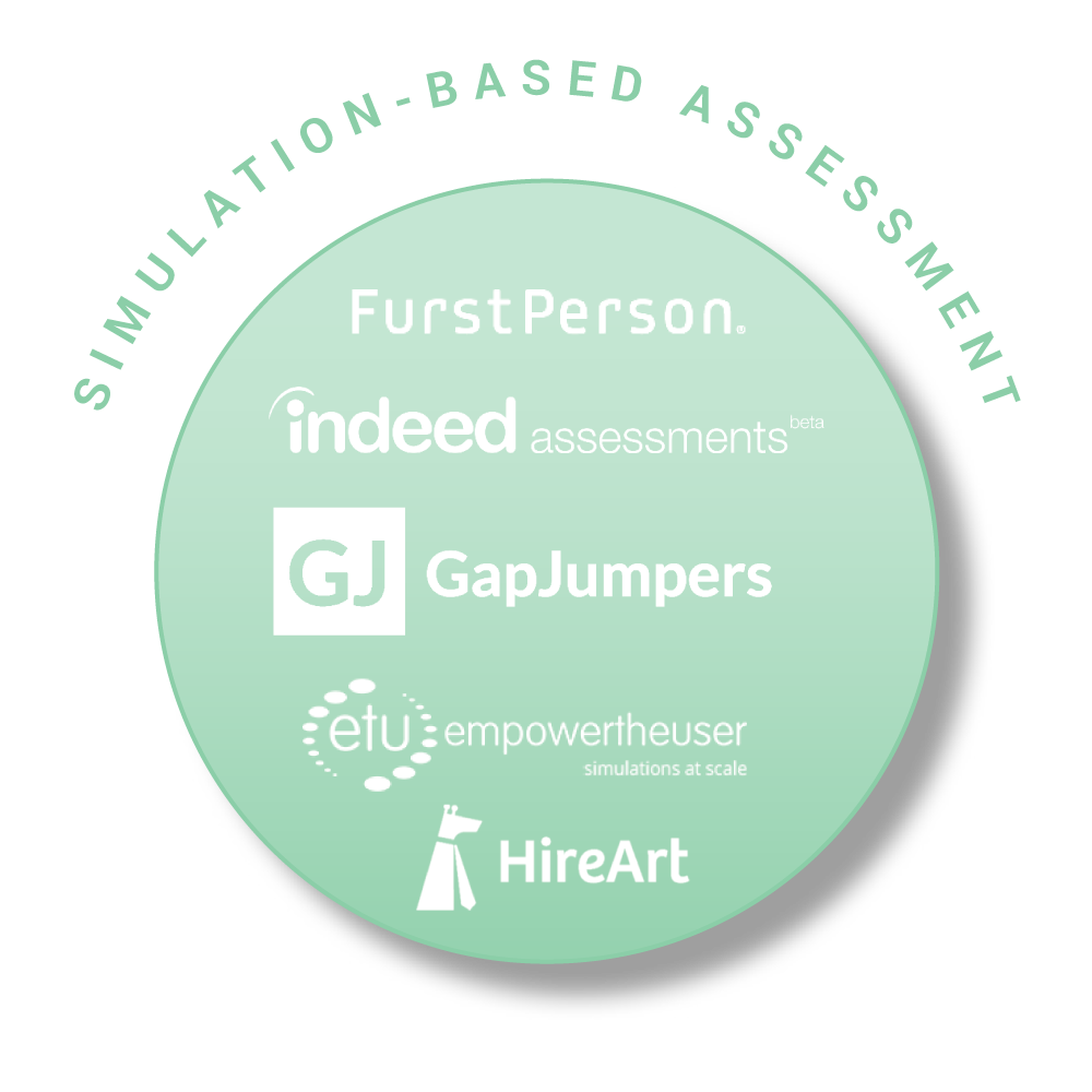 Simulation-Based-Assessment