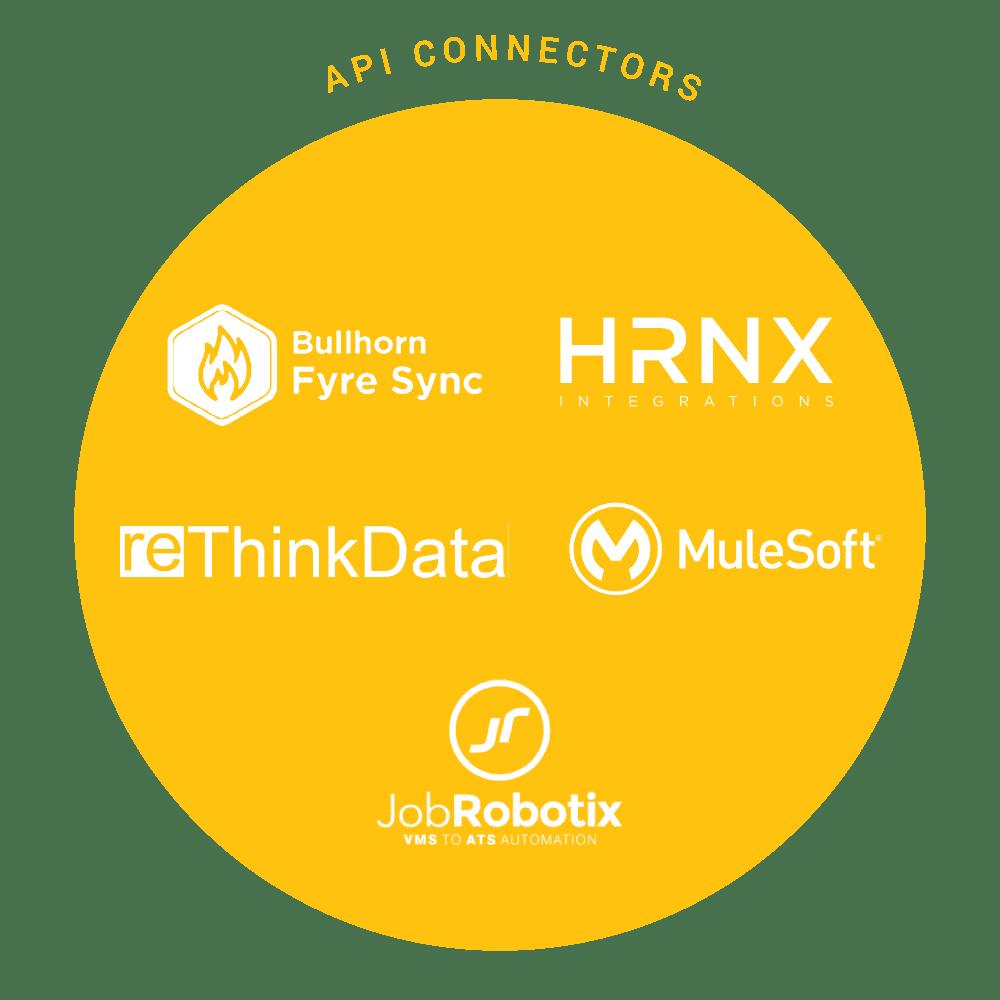 API-Connectors