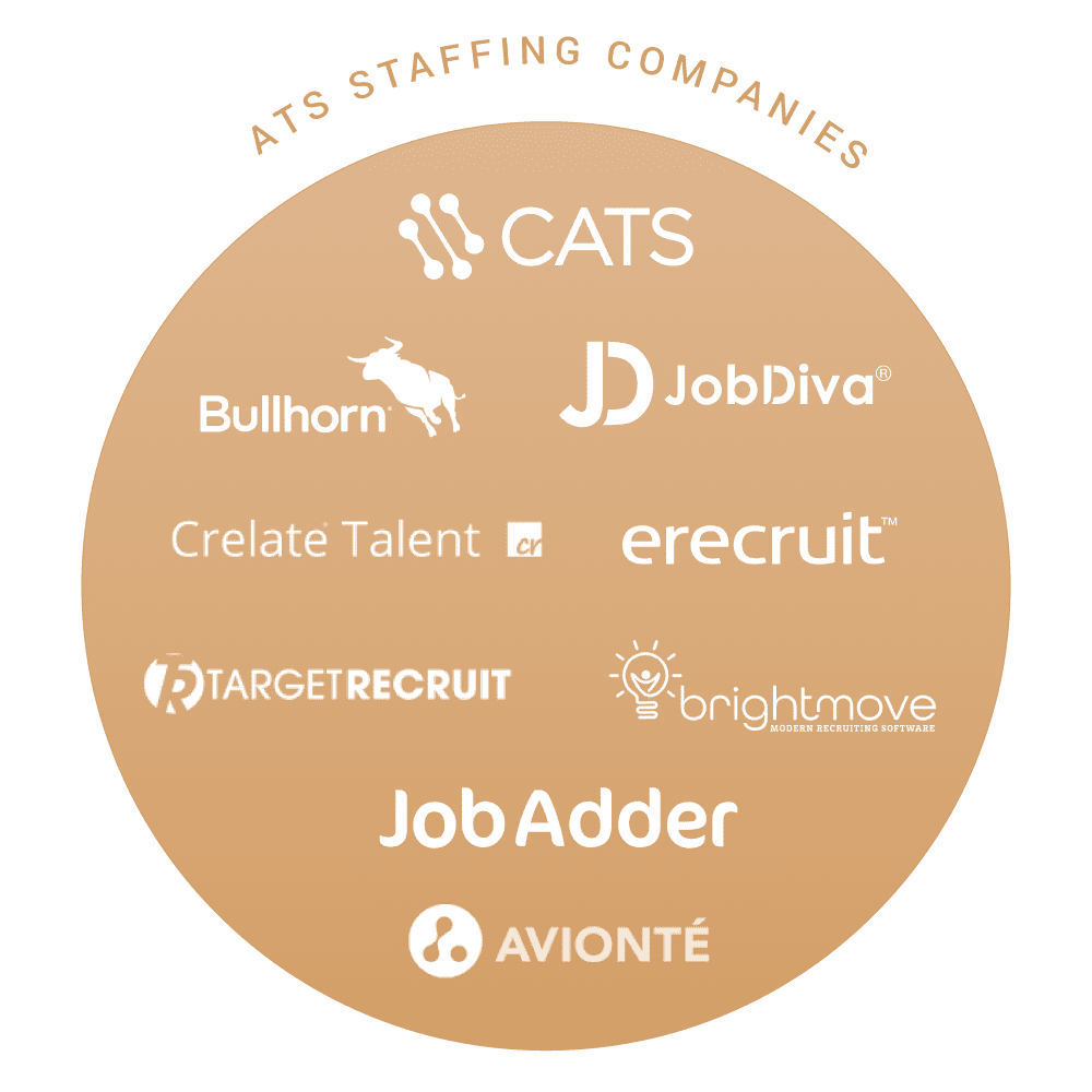 ATS-Staffing-Companies