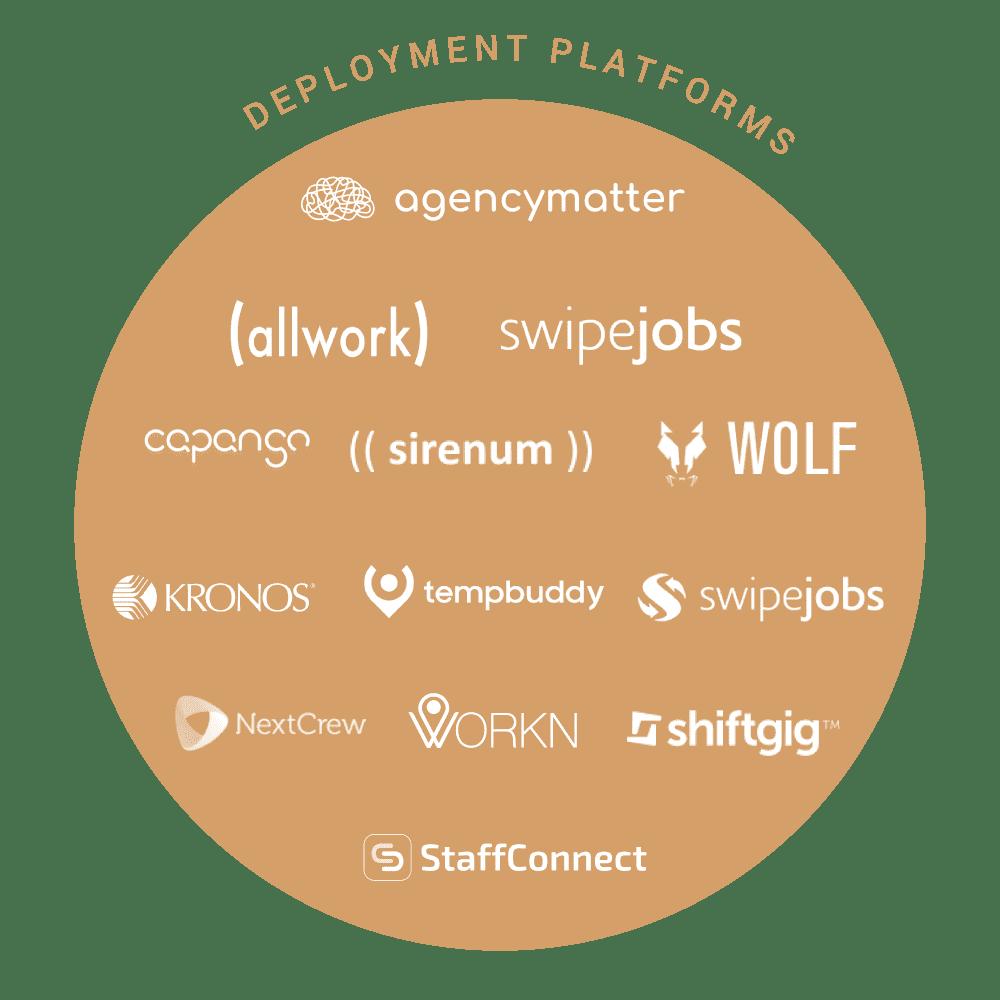 Deployment Platform