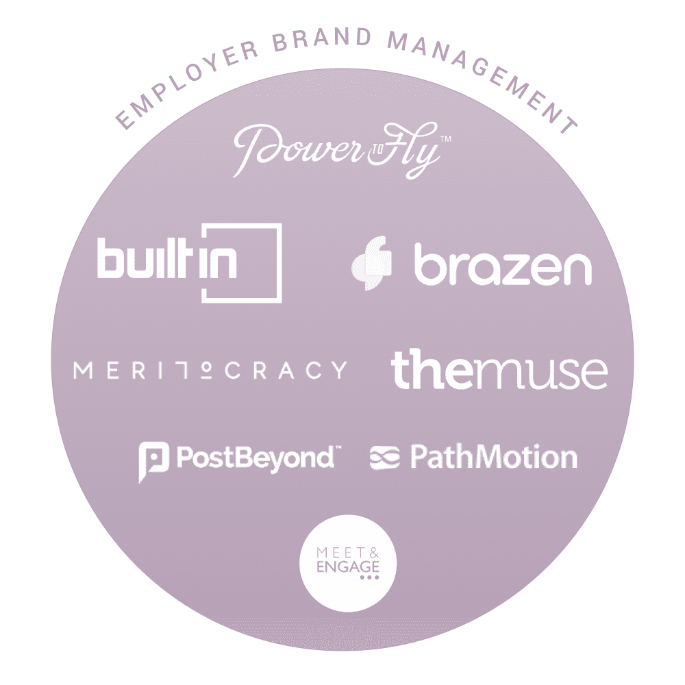 Employer-Brand-Management