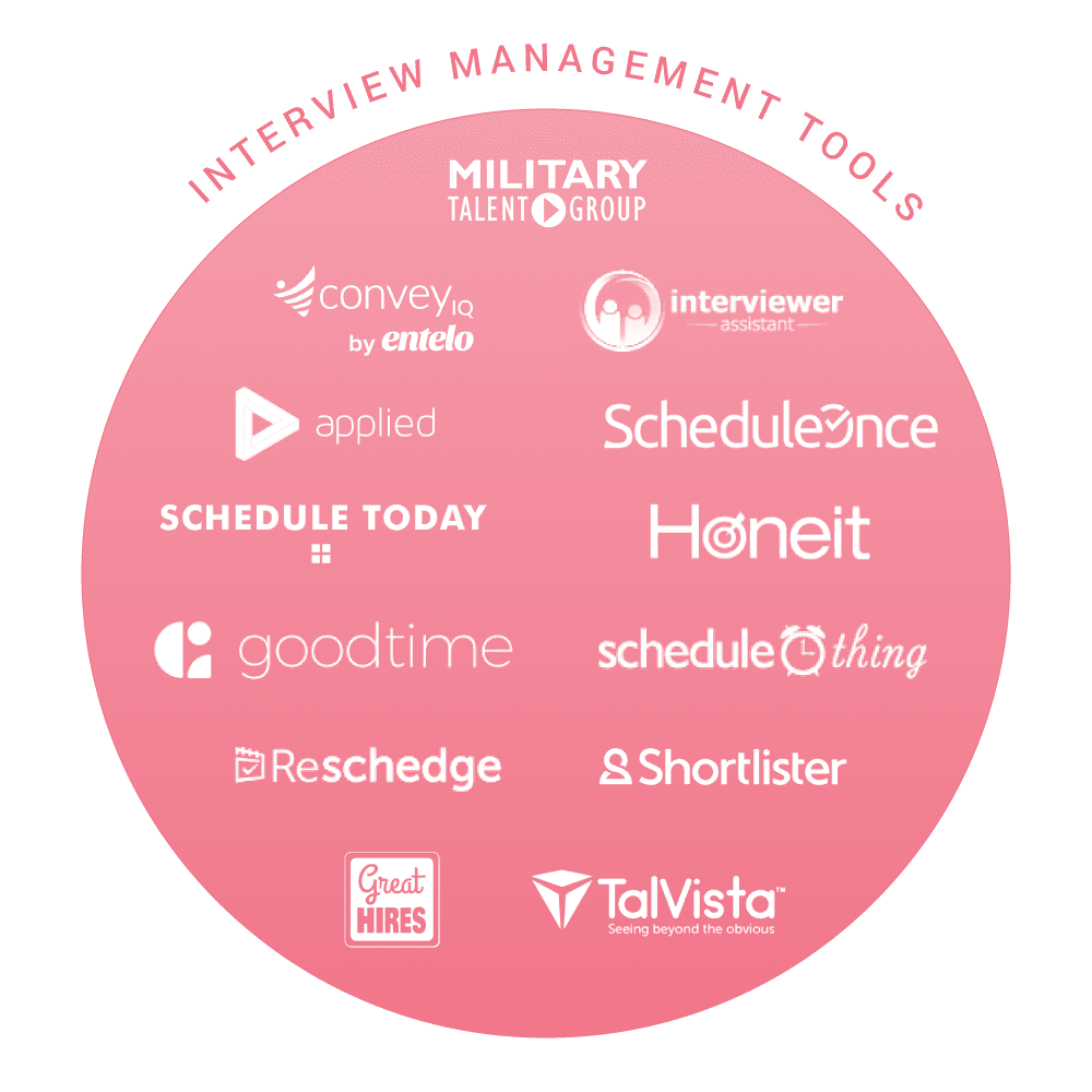 Interview-Management-Tools