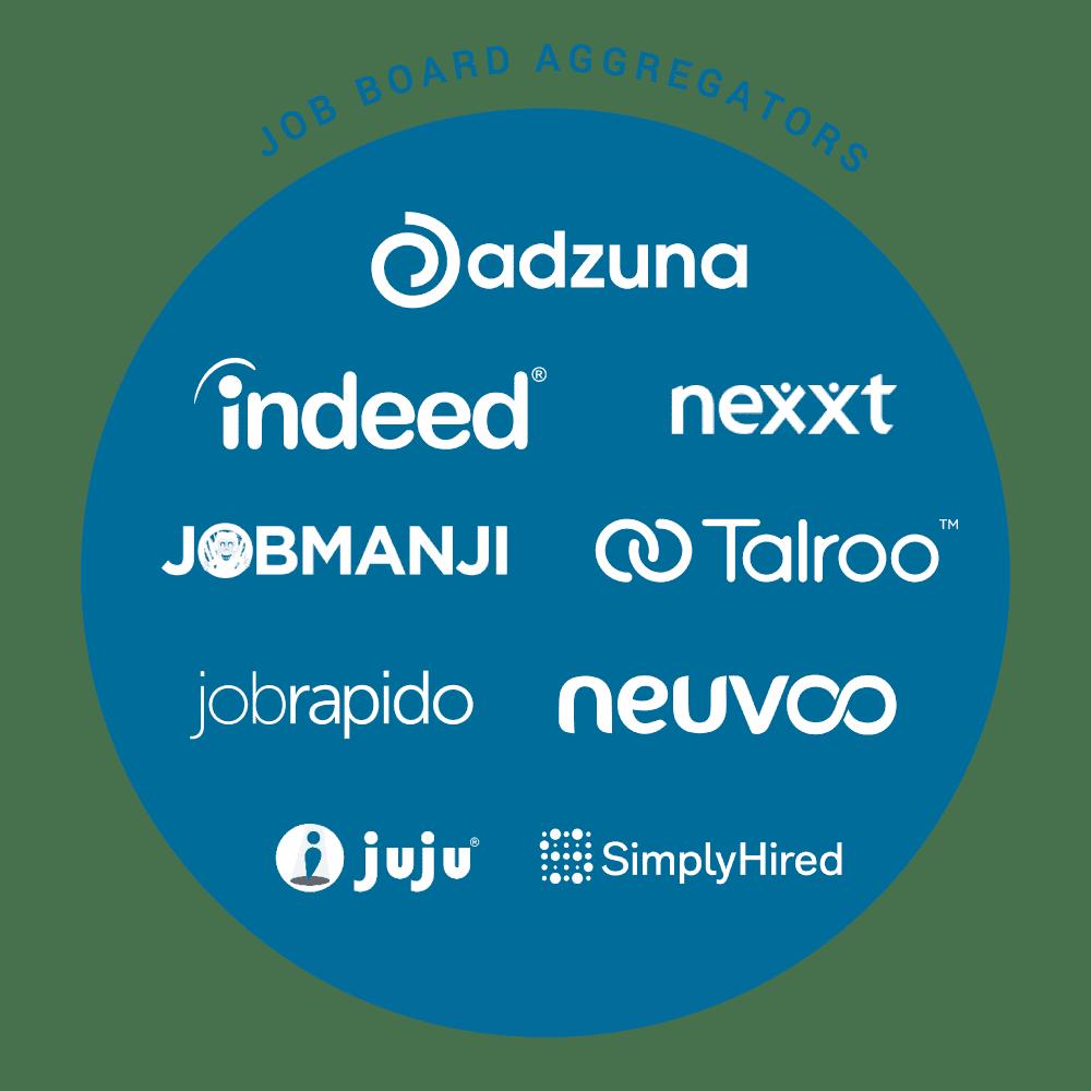 Job-Board-Aggregators