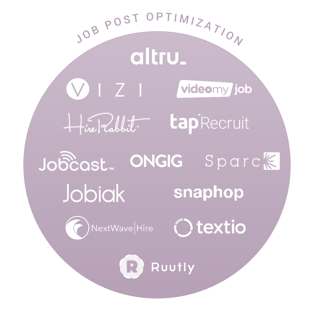 Job-Post-Optimization