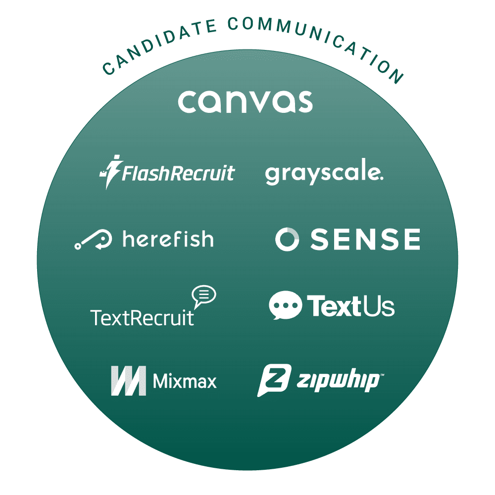 Candidate Communication