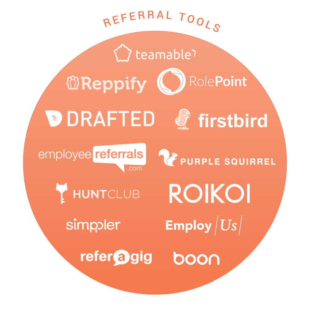 Referral-Tools