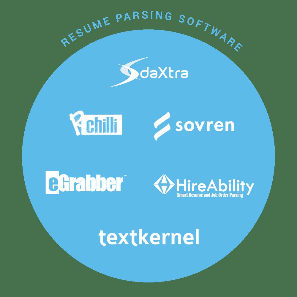Resume-Parsing-Software