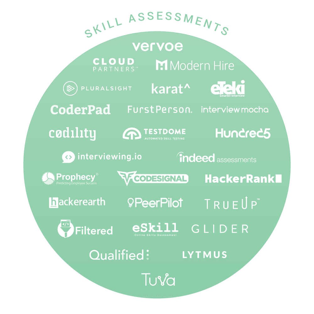 Skill-Assessment
