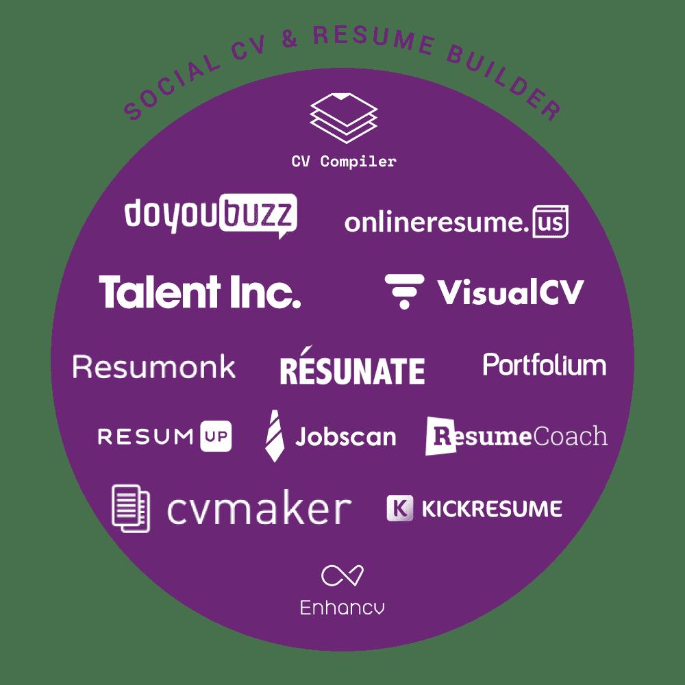 Social-CV-Resume-Builder