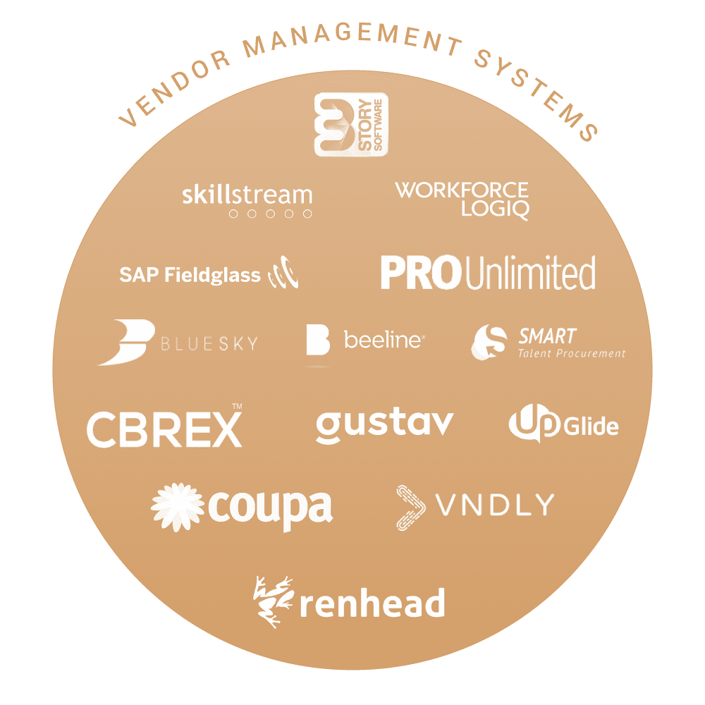 Vendor-Management-System